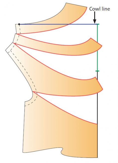 Line Drawing Using Direct Method : Learn how to sew an elegant draped neckline a simple