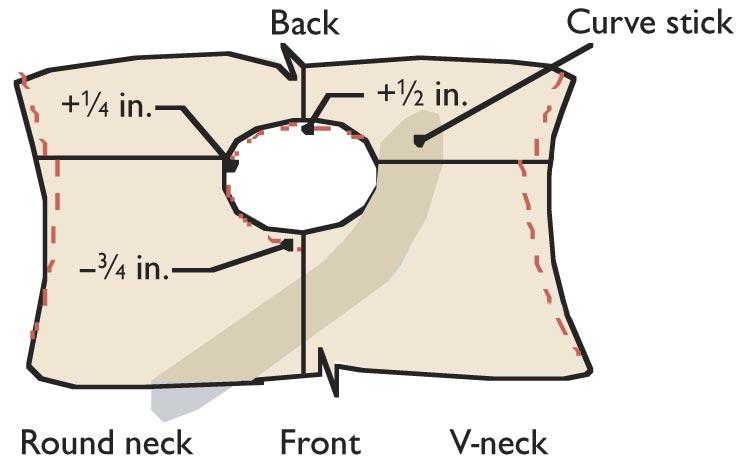 Drawing 1: Adjust neck and shoulder width