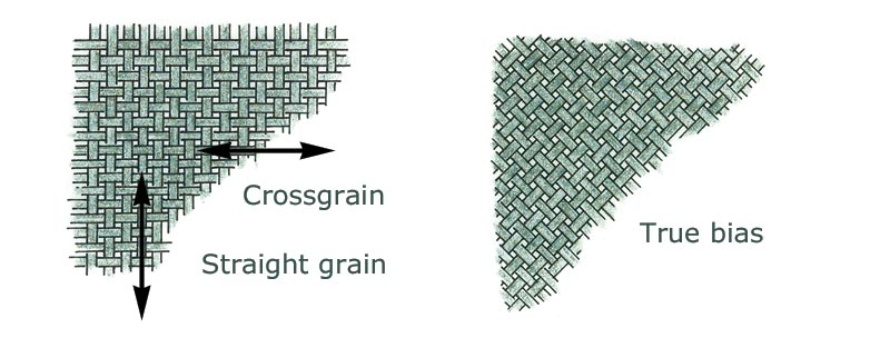 Straight grain vs. bias