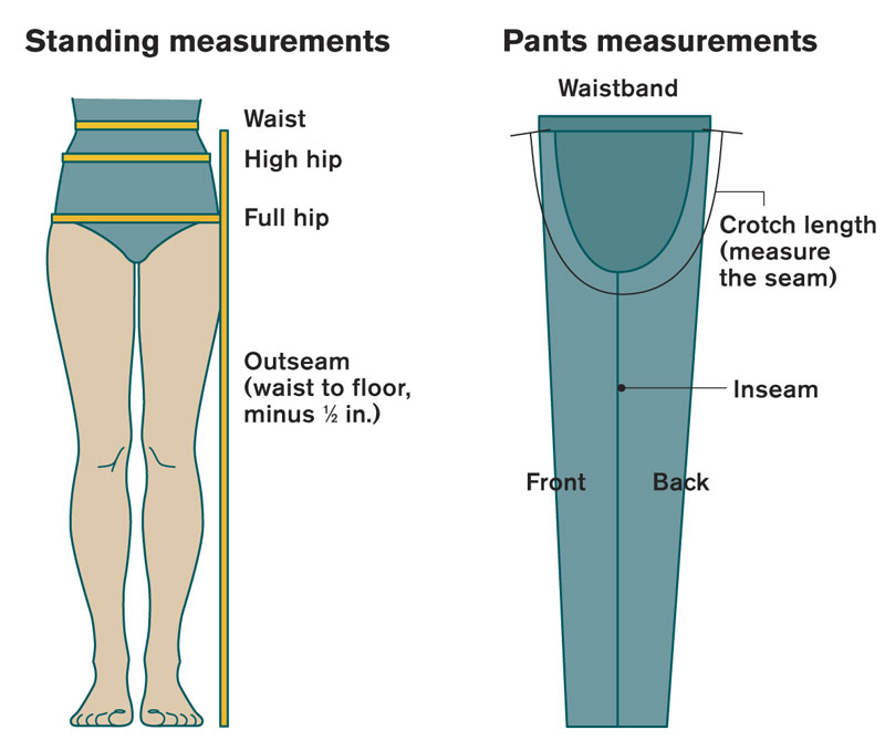 Standing and pants measurements