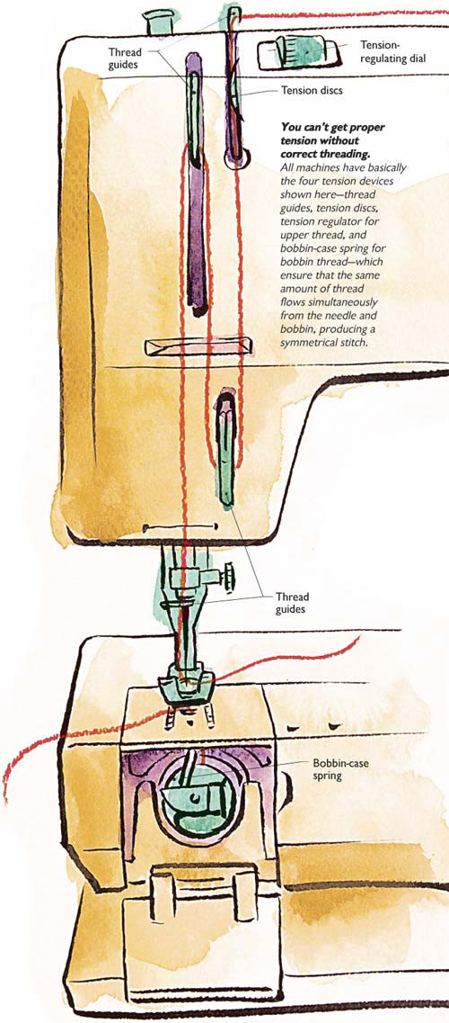 Sewing machine not catching bottom thread