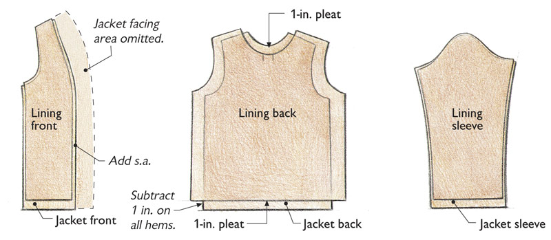 Bag Your Jacket Lining - Threads