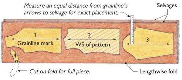 With-nap layout, lengthwise fold