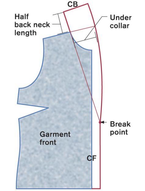 Garment front/under collar