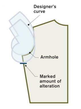 Armhole